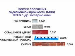 Напыляемый полиуретановый утеплитель Teplis GUN 1000 мл. - фото 4