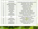 Пестициды на экспорт - фото 6